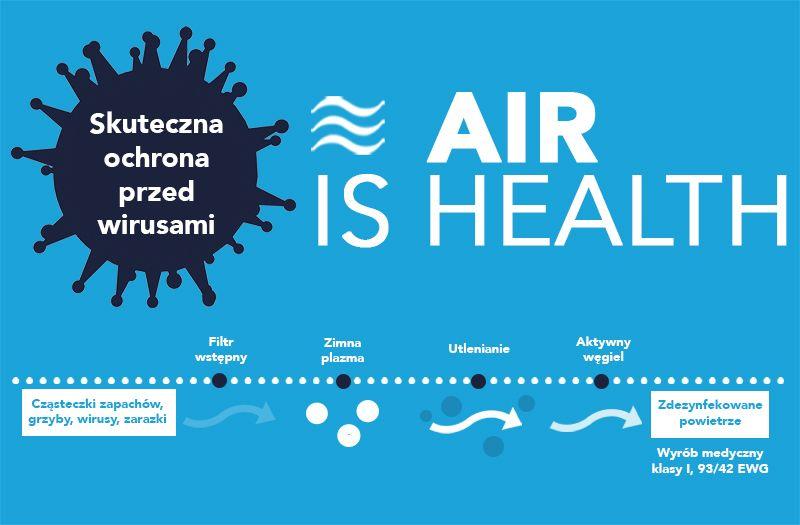 Zdrowe powietrze